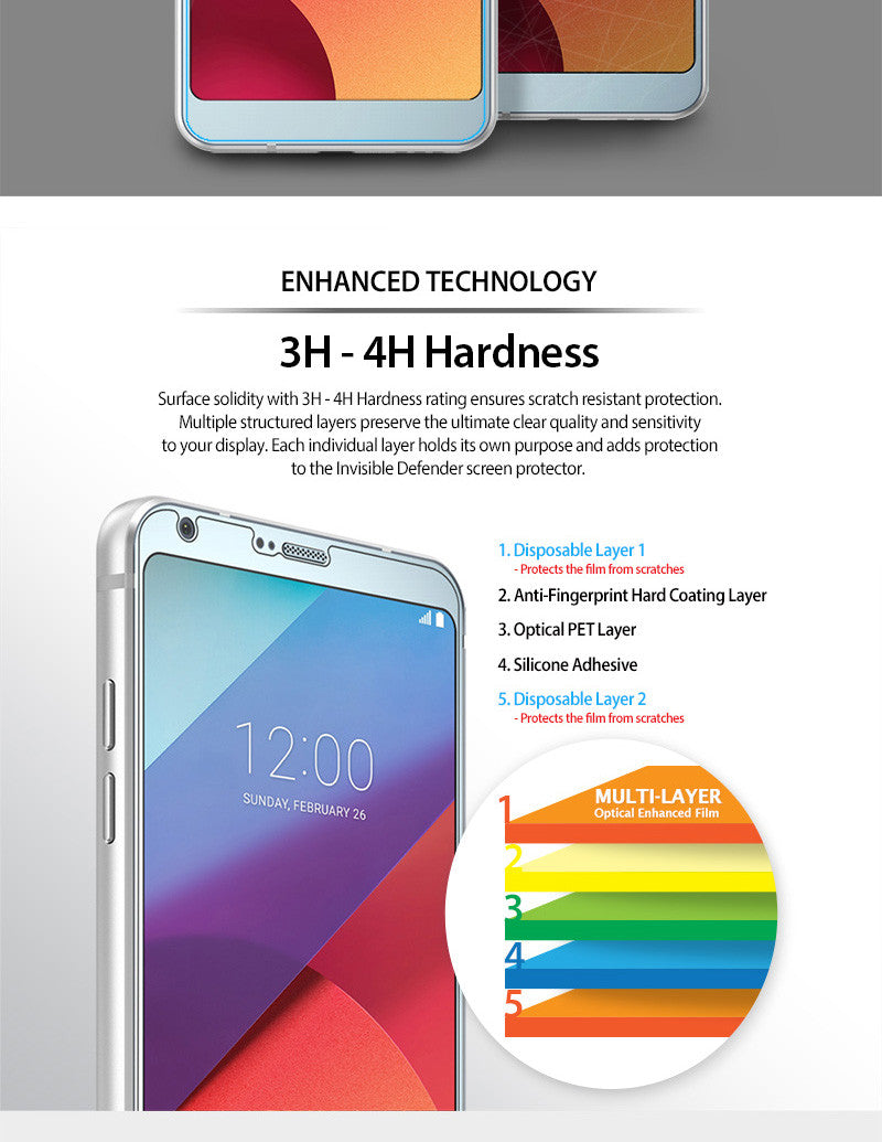 Lg G6 Screen Protector Ringke Invisible Defender 4 Pack Hd Clear Rearth Galaxy S8 For More Products