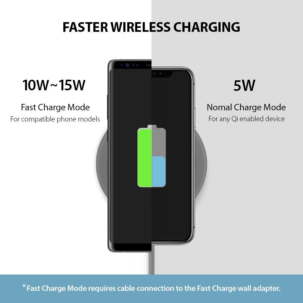 10~15W faster wireless charging fast charge mode