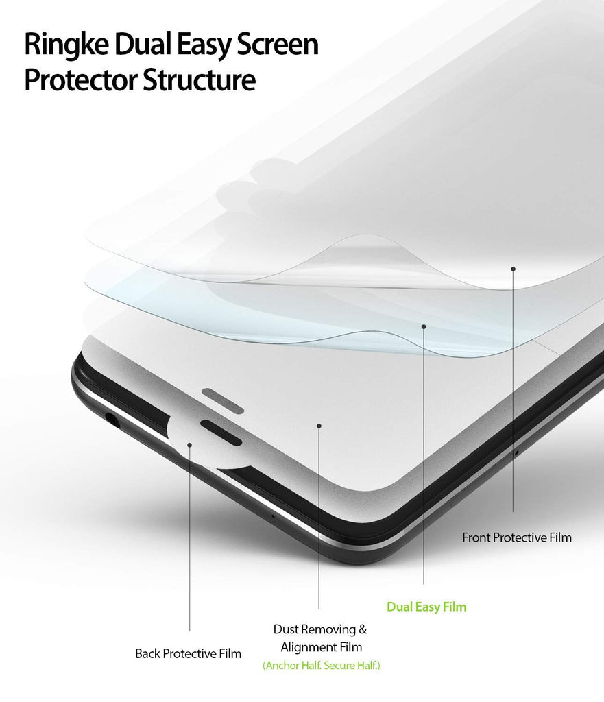 4 layer protector structure