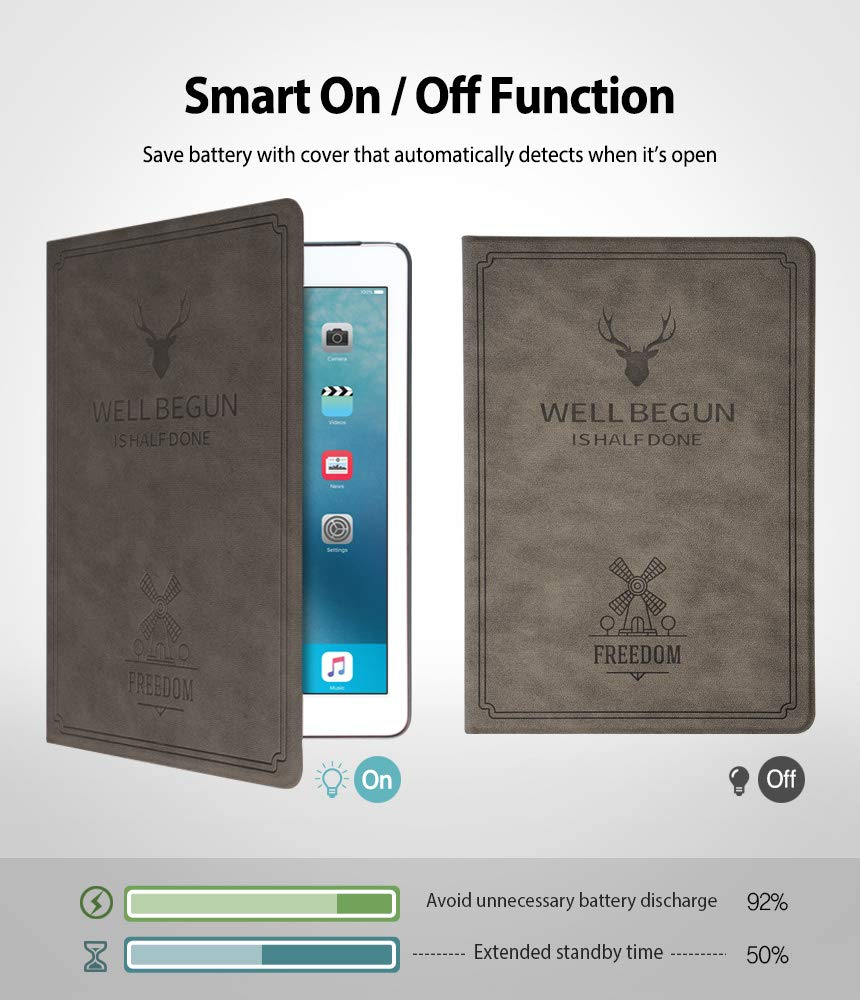 smart on / off function