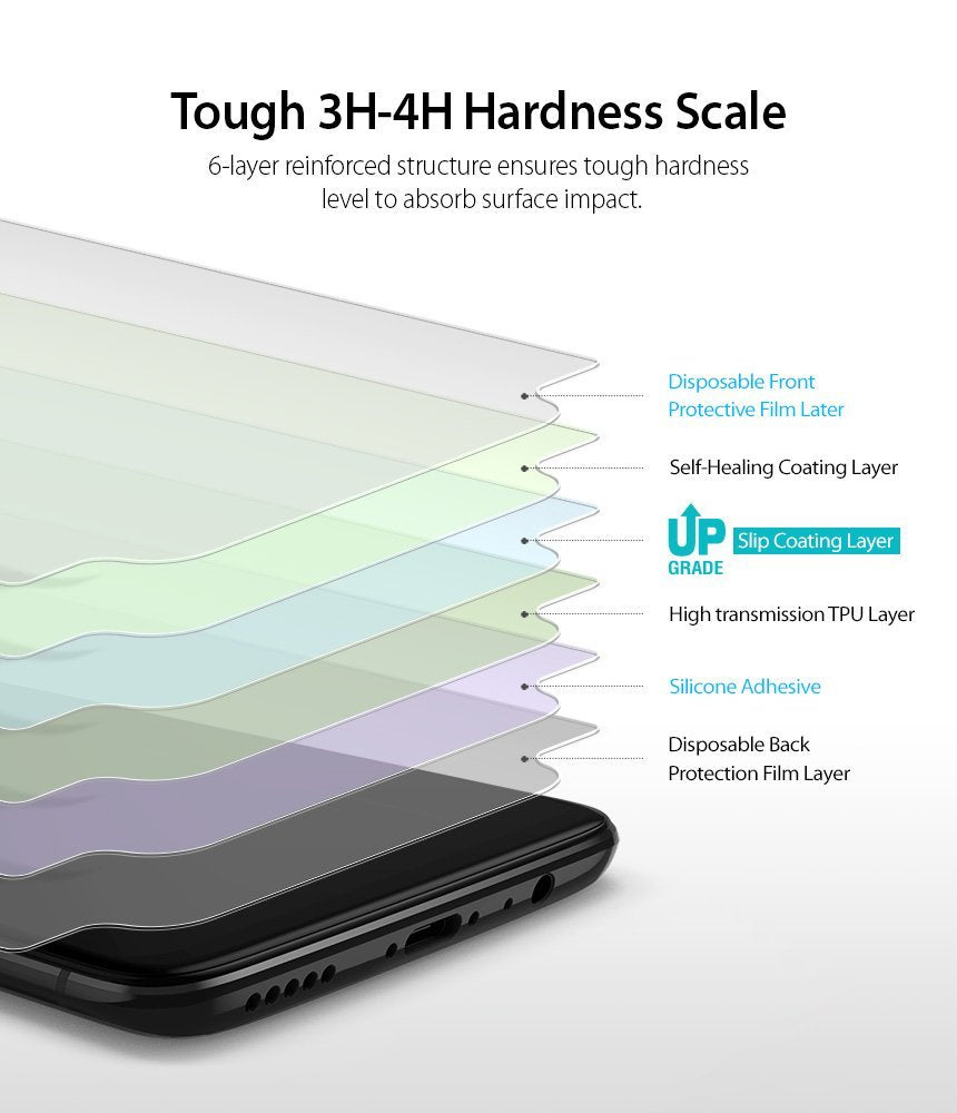 tough 3h - 4h hardness scale
