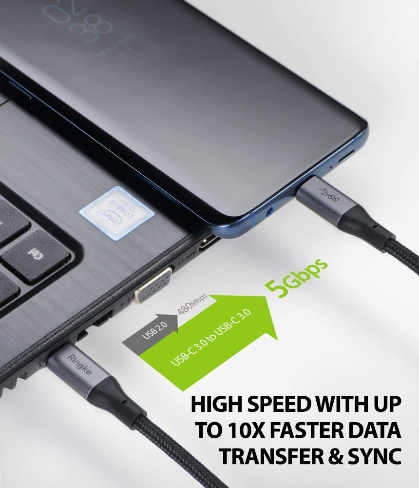 high speed with up to 10 times faster data transfer and sync