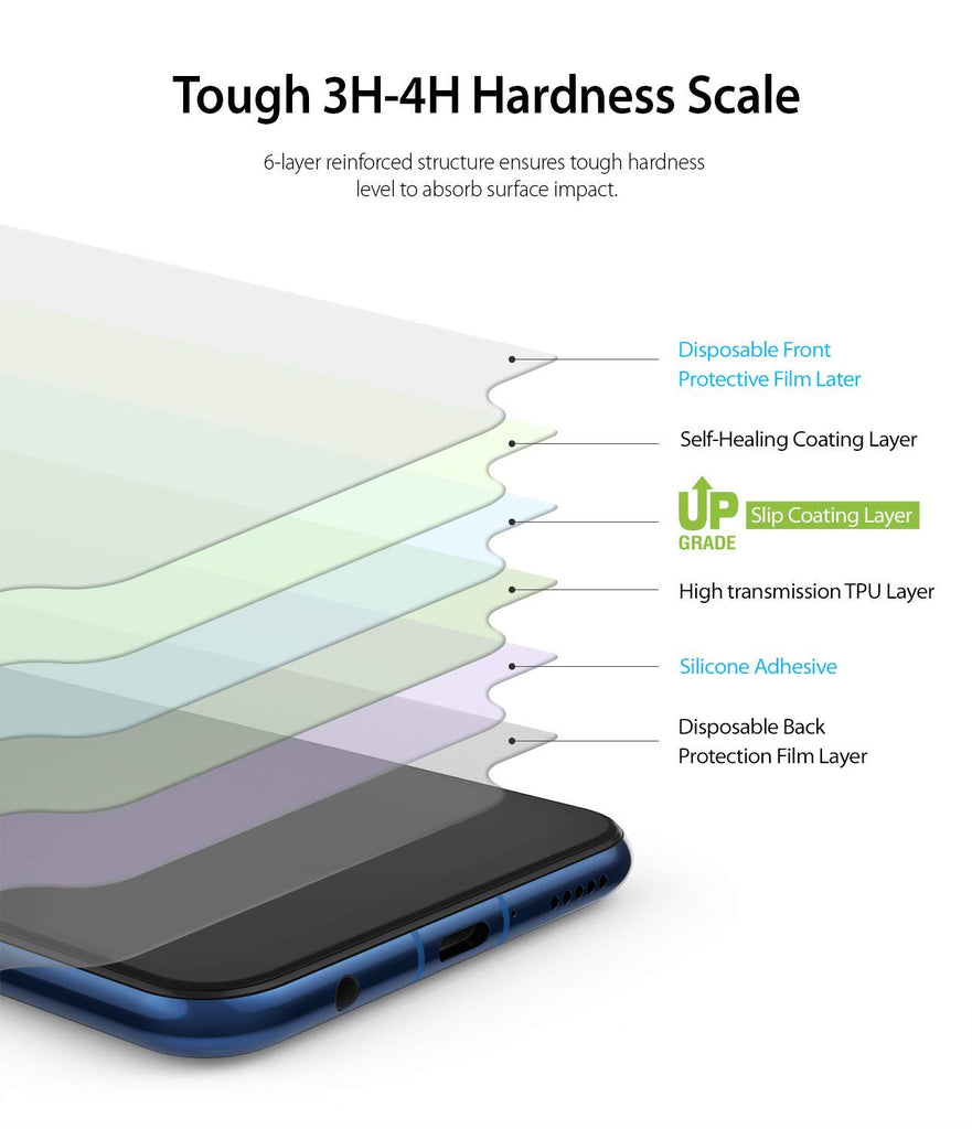 tough 3h-4h hardness scale