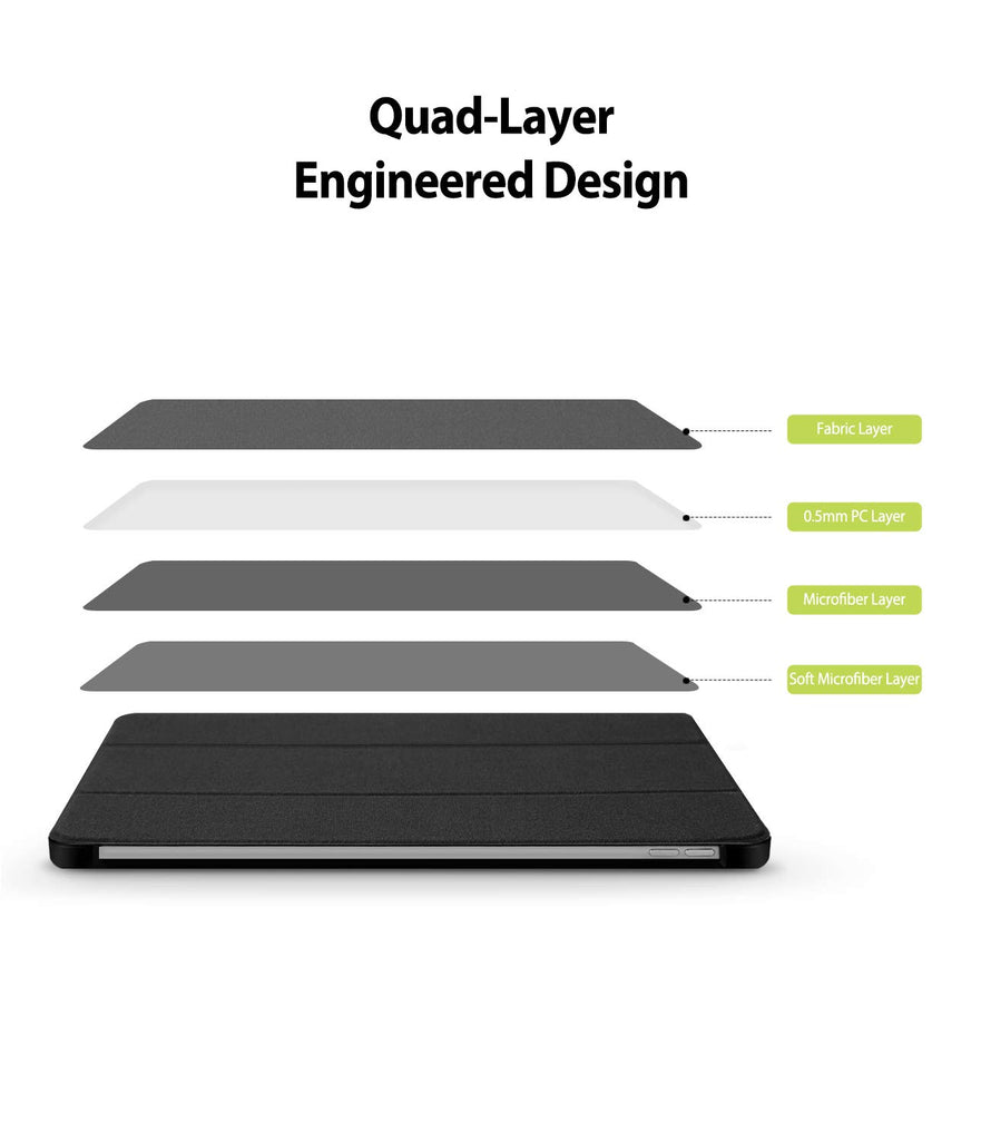 quad-layer engineered design
