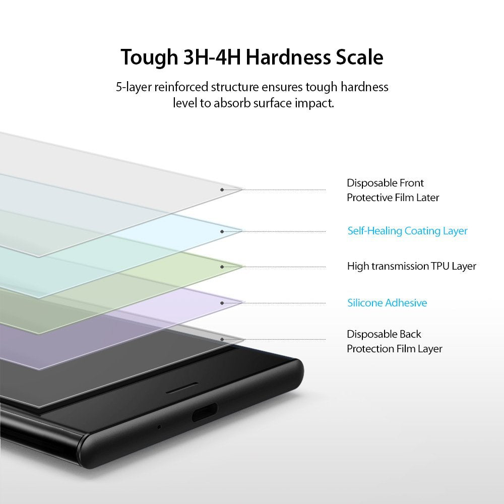 tough 3h- 4h hardness scale