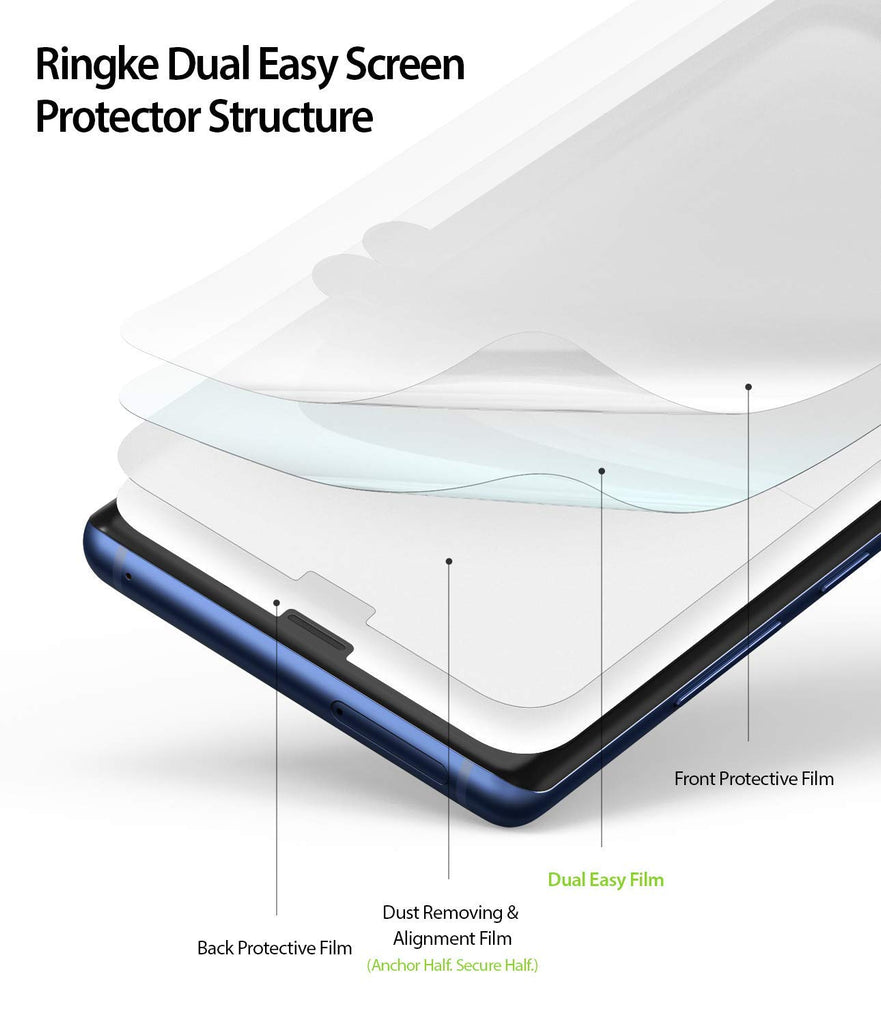 4 layer construction PET film screen protector for galaxy note 8