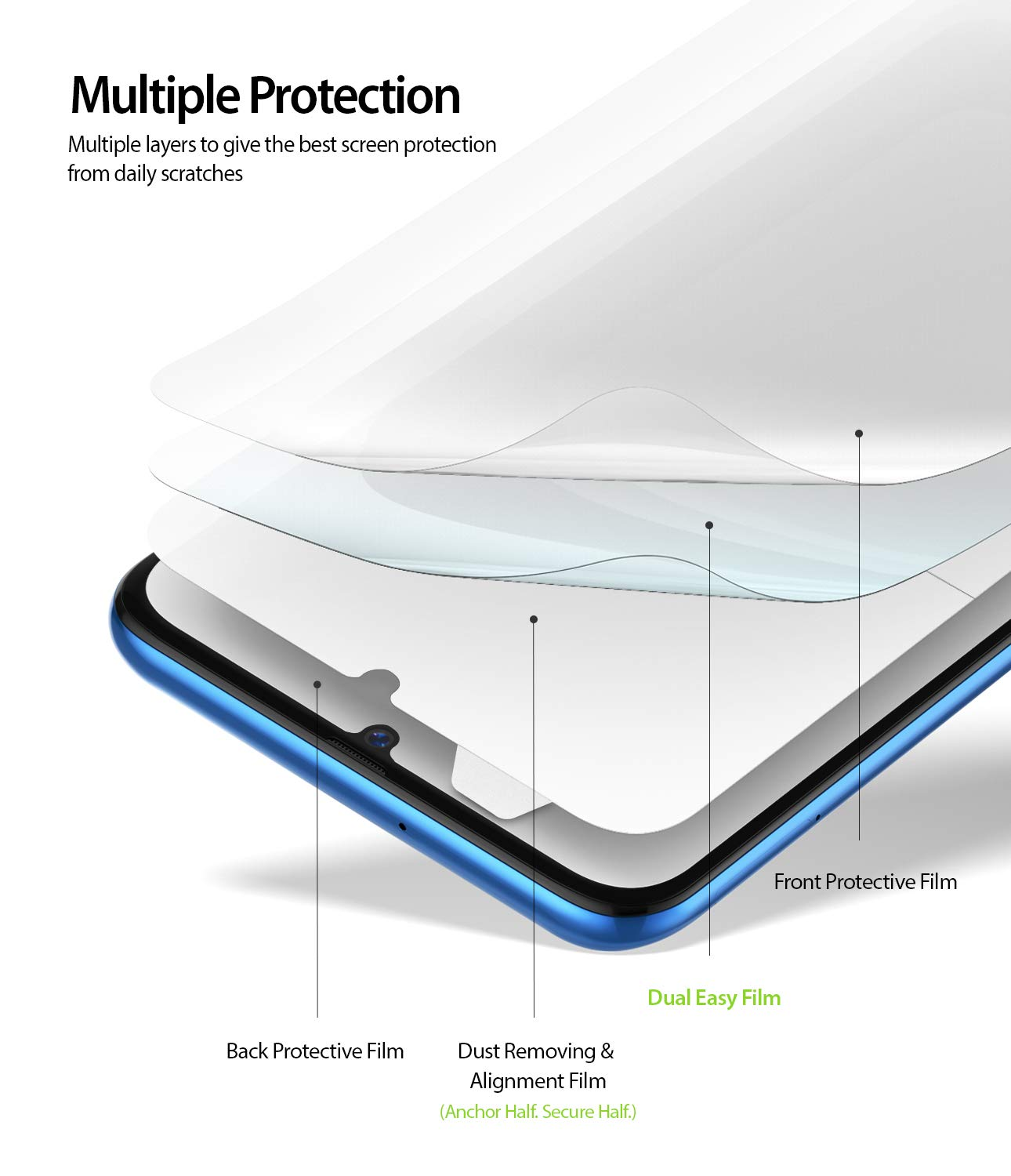 multiple protection with 4 layer construction