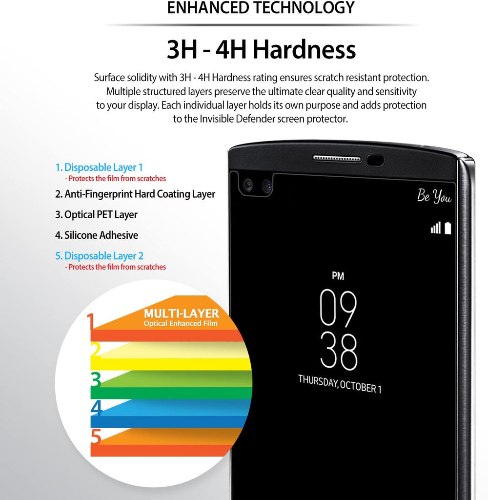 3h - 4h hardness enhanced technology
