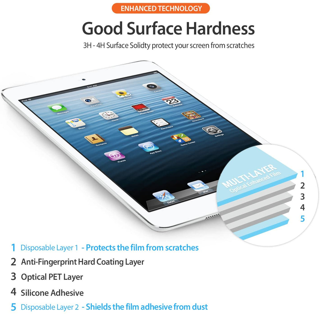 good surface hardness
