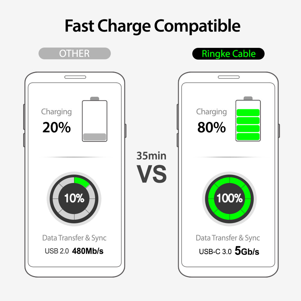 fast charging compatible