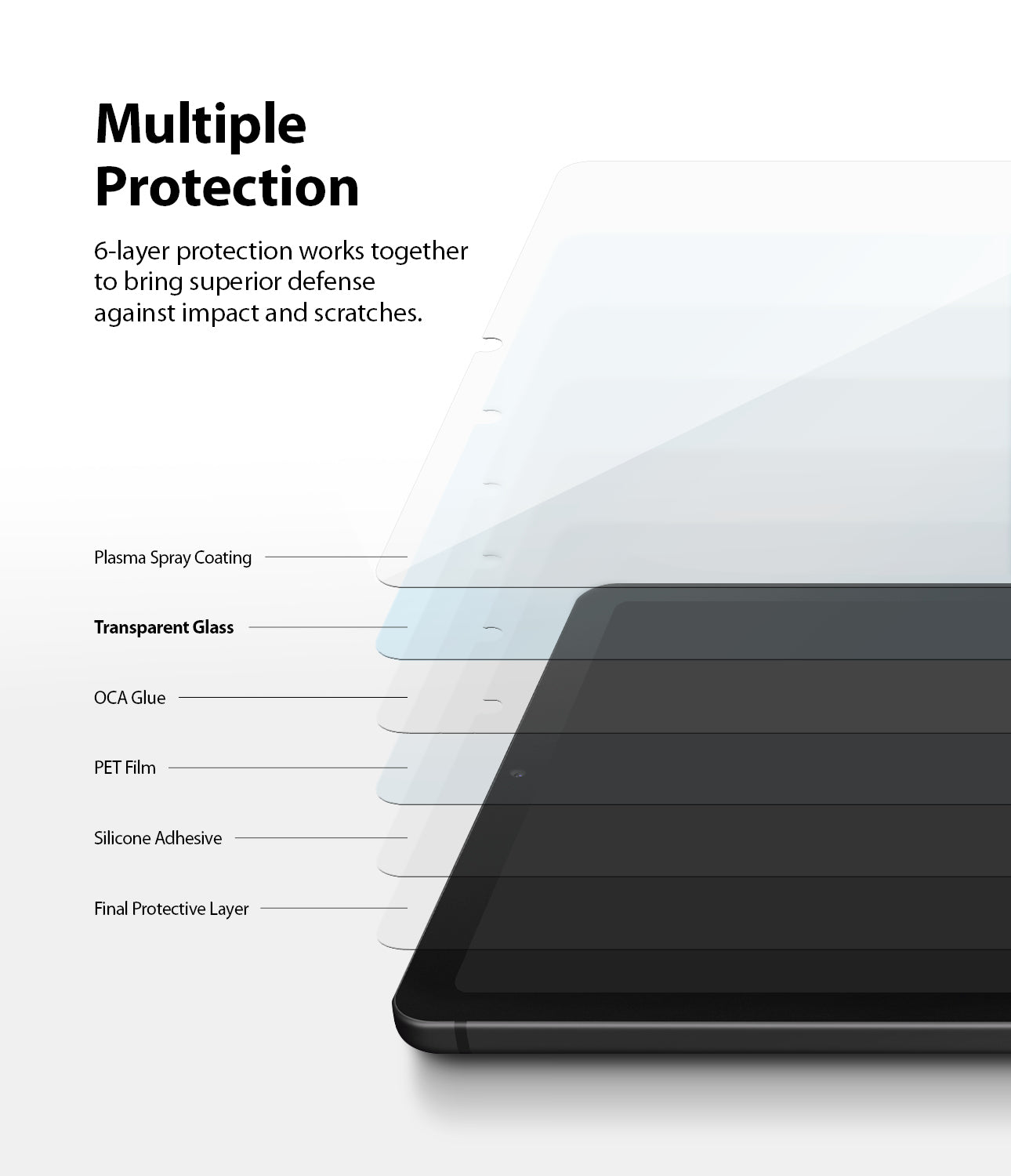 multiple protection - 6 layer protection works together to bring superior defense against impact and scratches