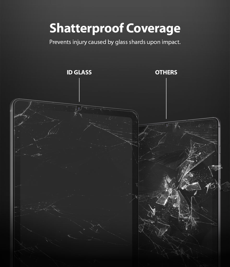 shatterproof coverage - prevents injury cause by glass shards upon impact