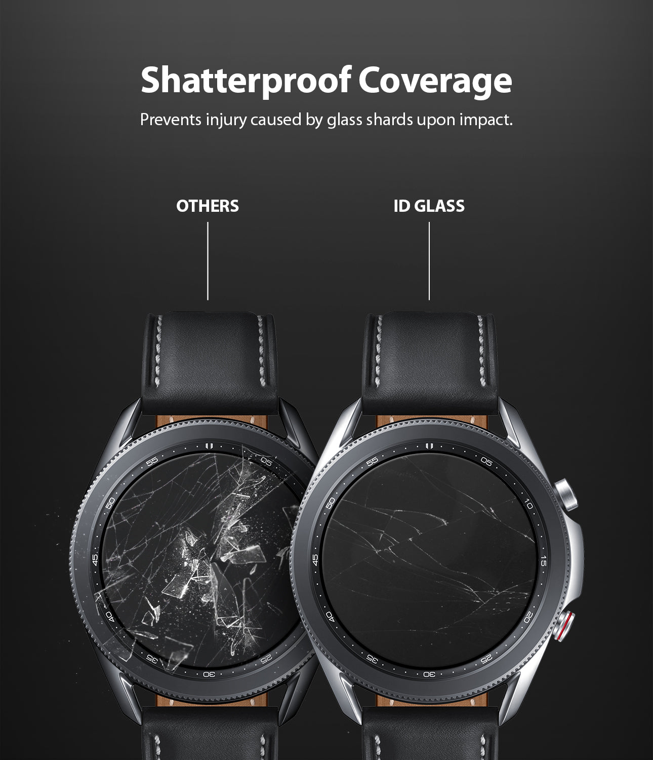 shatterproof coverage - prevents injury caused by glass shards upon impact