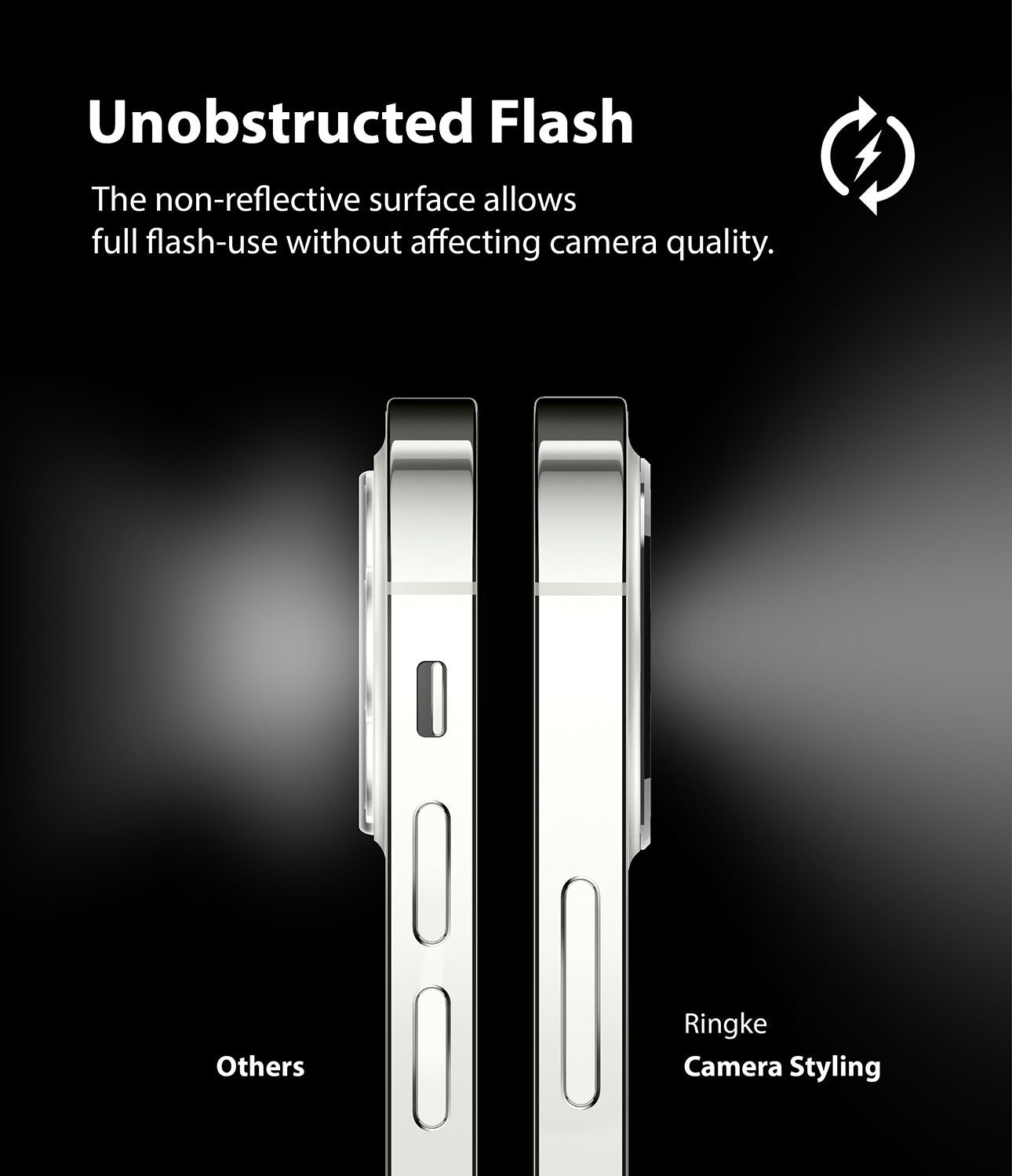 unobstructed flash - the non-reflective surface allows full flash-use without affecting camera quality
