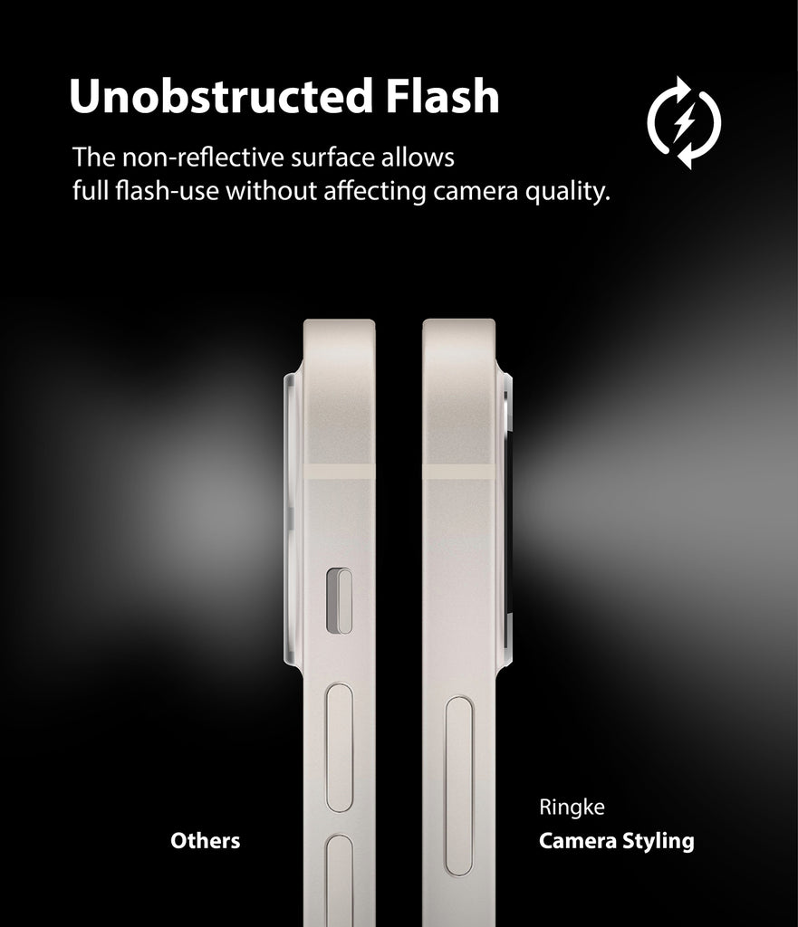 unobstructed flash - the non reflective surface allows full flash use without affecting camera quality