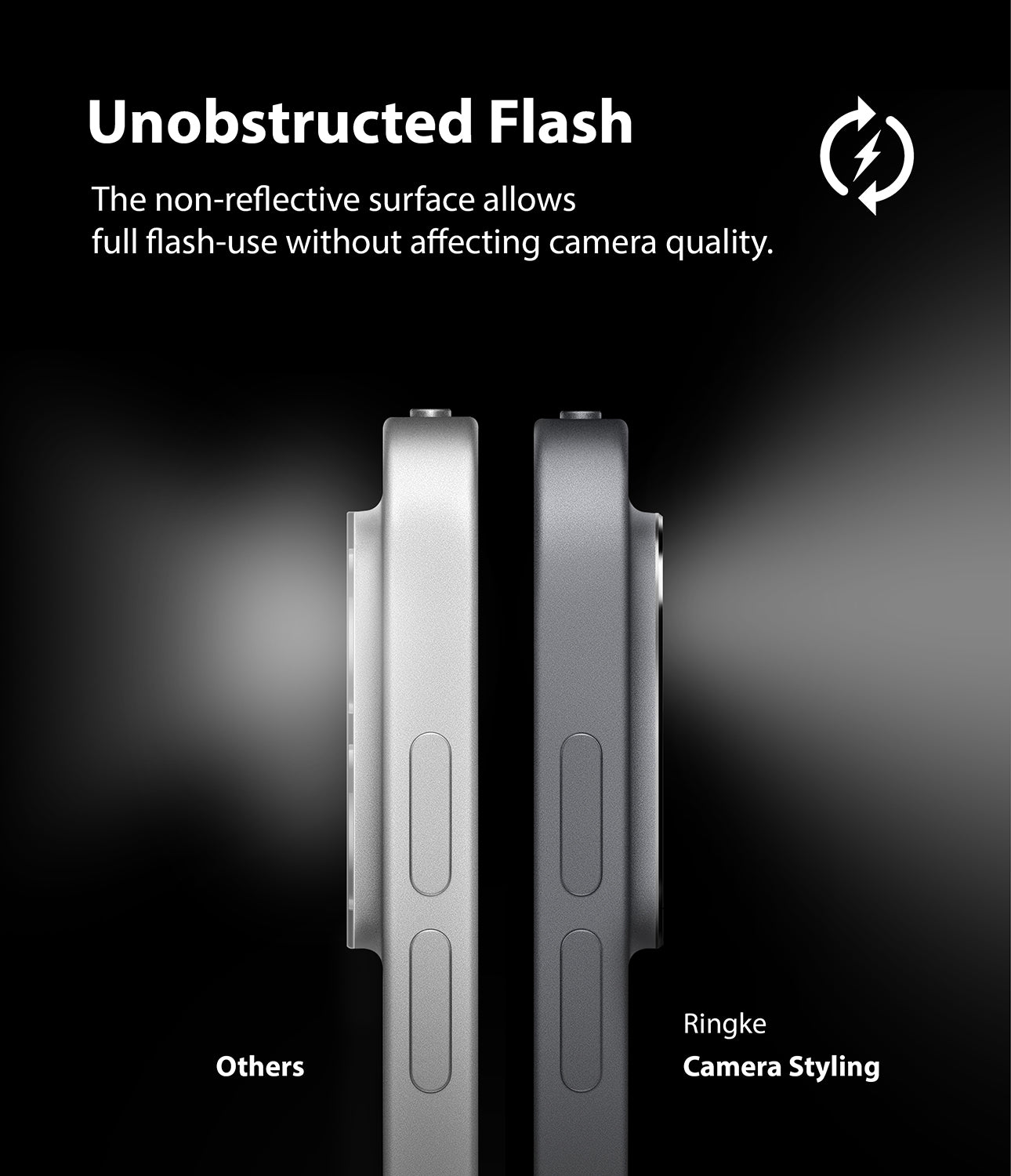 unobstructed flash usage available