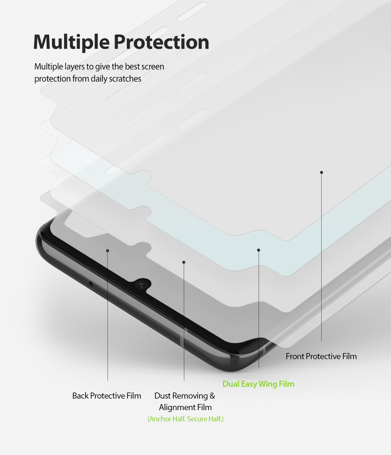 Galaxy S20 Plus ringke Dual Easy Film Wing Screen Protector 2 pack, multiple protection