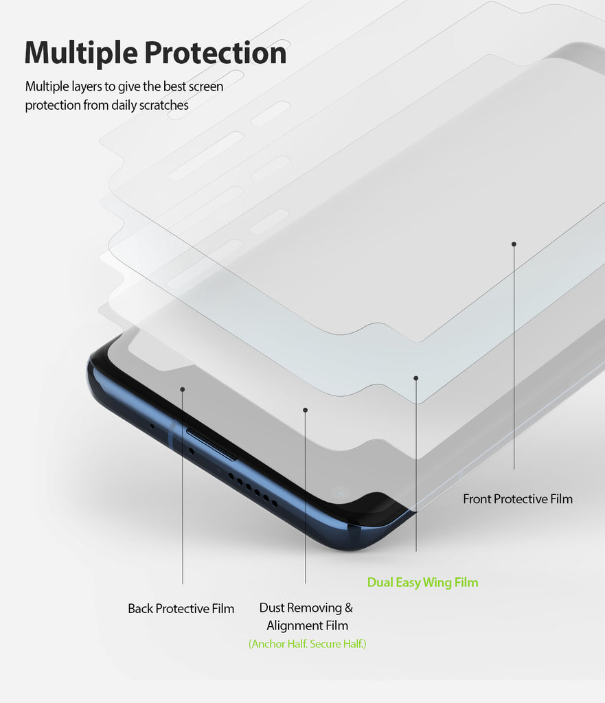 multiple layered protection