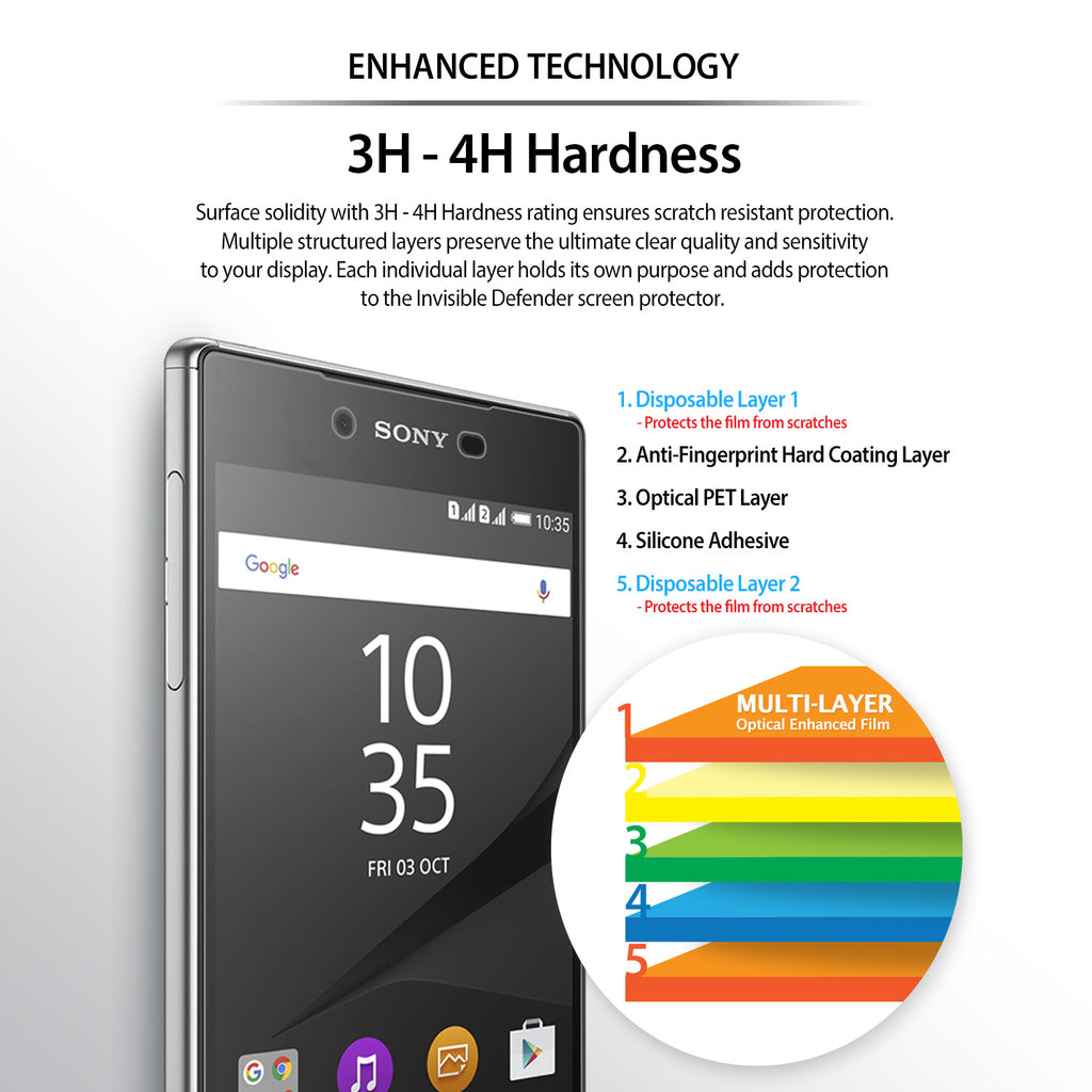 enhanced technology - 3h - 4h hardness