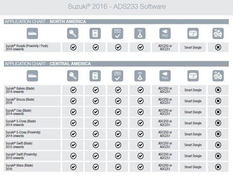 Advanced Diagnostics ADS-233 Software For Suzuki 2016
