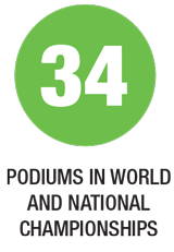 34 Podium in World and National Championships