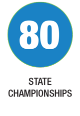 80 State Championships