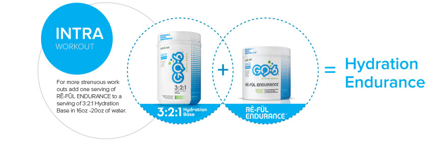 GQ-6 | INTRA Workout : Hydration Endurance
