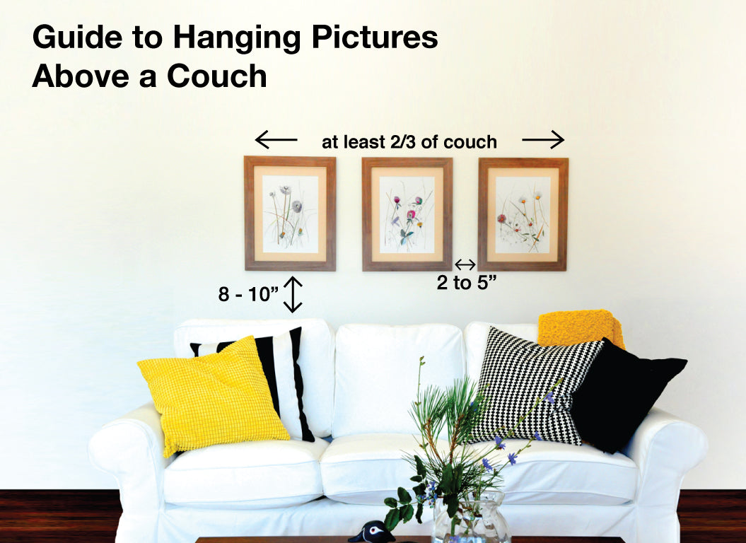 art above sofa infographic showing what size, how high and how much space in between pictures