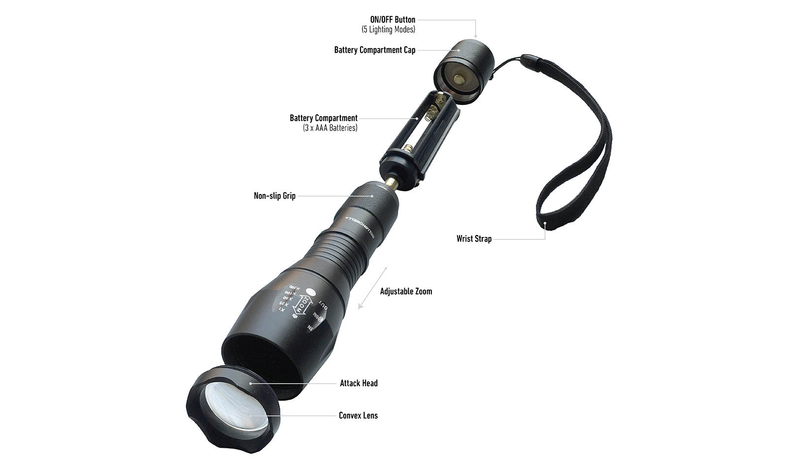 commercial howell tac led flashlight seen as light on atomic lighting bell review tv tactical lantern beam