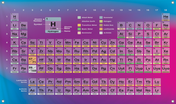 Periodic Table of Elements Flag - Youfory, LLC