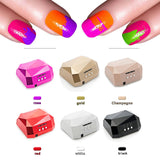 36W Nail Dryer UV Lamp/ Light For Acrylic, Gelish & Shellac Curing, Upgraded with Sliding Tray & Timer Setting