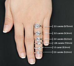 Size Matters? Understanding Carat Weight when Buying a Diamond