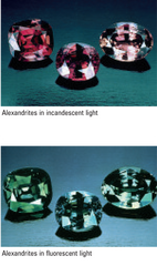 image of june birthstone, alexandrite