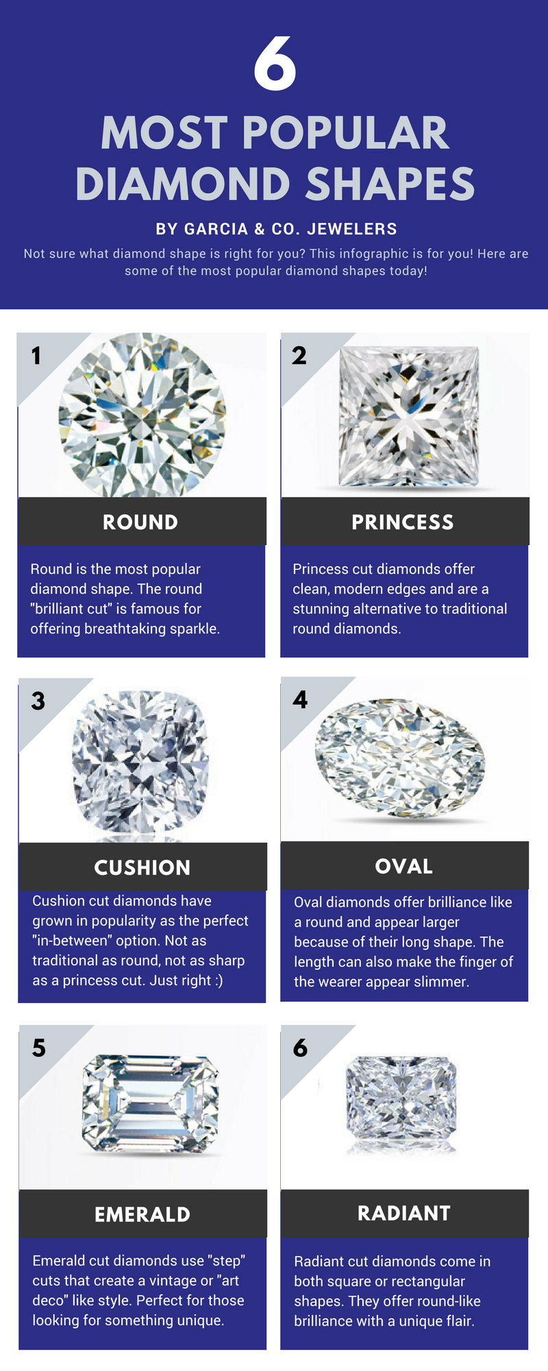 different diamond shapes infographic