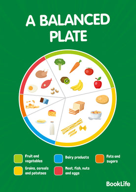 Free A Balanced Plate Poster by BookLife