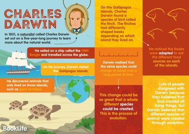 Free Charles Darwin Poster by BookLife