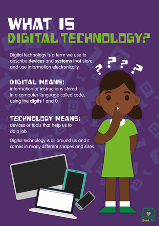 Free What is Digital Technology? Poster by BookLife
