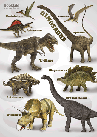 Free school resources tagged dinosaurs booklife free dinosaur poster for schools ibookread Download