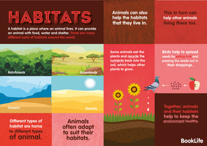 Free Habitats Poster by BookLife