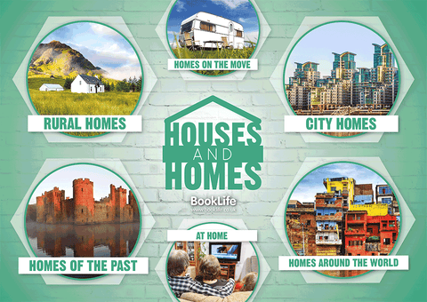 Different Types of Homes Poster