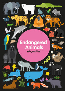Infographics: Endangered Animals e-Book