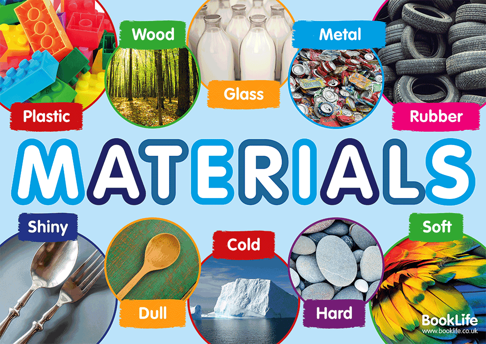 Image result for materials