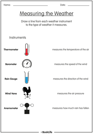 Measuring the Weather Activity Sheet