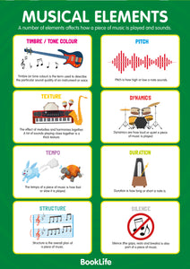 Free Musical Elements Poster by BookLife
