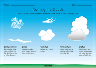 Types of Cloud Activity Sheet