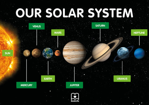 Free Our Solar System Poster by BookLife