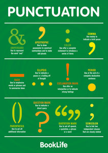 Free Punctuation Poster by BookLife