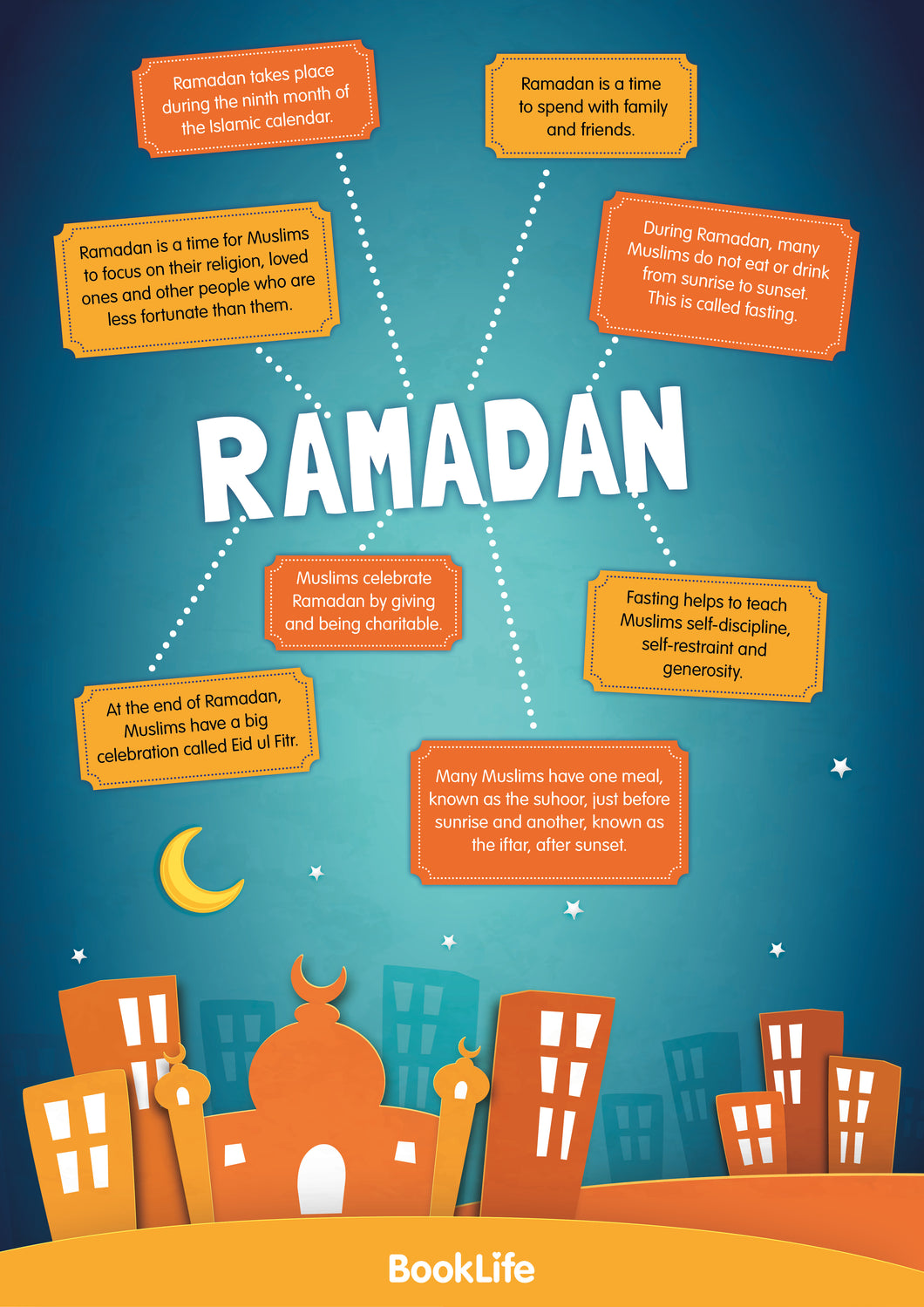Free Ramadan Poster by BookLife
