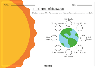 Phases of the Moon Activity Sheet
