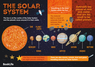 Free Solar System Poster by BookLife